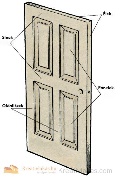 Kültéri ajtó festésnél előszöz a paneleket fessük, utána a síneket, majd az oldalléceket és az éleket, felülről lefele haladva.