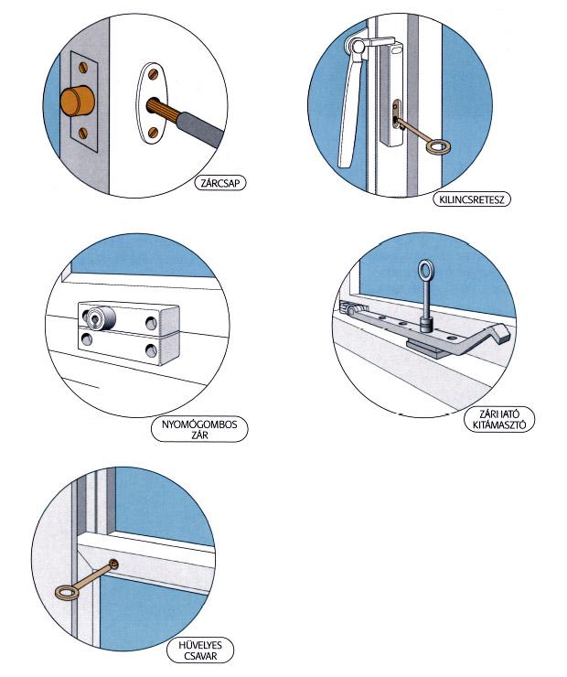 Ablak biztonság
