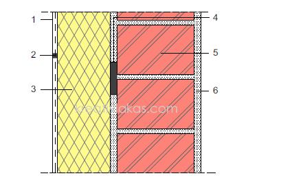 Látható, hogy egy külső fal k-tényezőjét (U értékét) utólagos hőszigeteléssel mennyire meg lehet javítani.