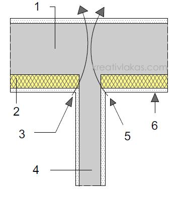 Hőhidas szerkezetek