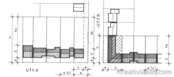Zártsorú beépítés