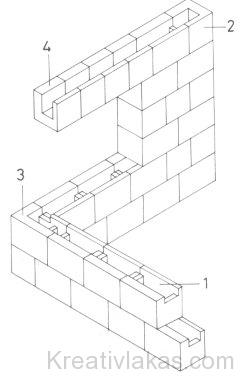 Felmenő fal BISOL falazati elemből
