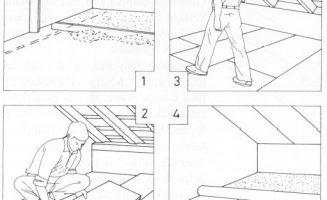 Kapcsoltrétegű aljzattal készülő padozati réteg