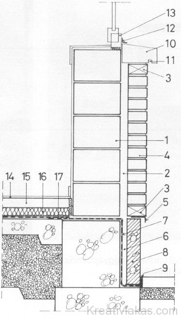 Hőszigetelés nélküli épületlábazat kéthéjú falcsatlakozással