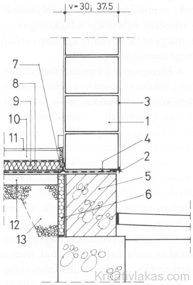 Hőszigetelt lábazatú és talajon fekvő padozati kapcsolat részlete