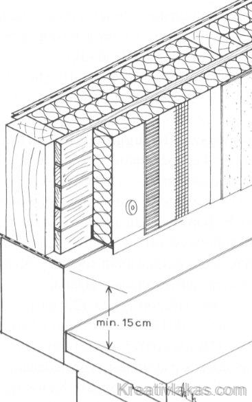 Épületlábazat és előregyártott