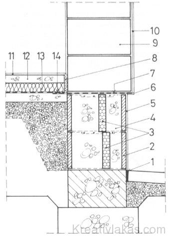 alajon fekvő padló (lábazat) felmenőfal részlete