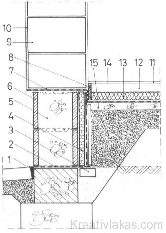 Feltöltésre kerülő padozati réteg és főfali lábazat