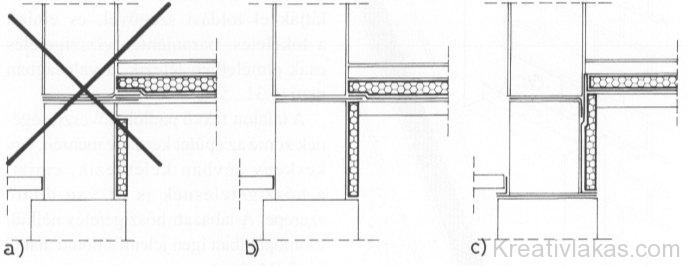 Talajon fekvő padló és lábazati fal vízszigetelési