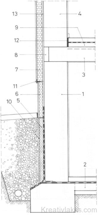 Tégla falazatú pincefal utólagosan készíthető függőleges