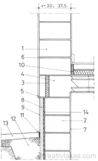 Pincefödém (pincefal/lábazat) felmenő fal csomópontja