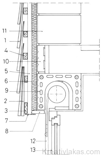 Zsindelyes héjalás és korszerű falazati rendszerű épület kapcsolása
