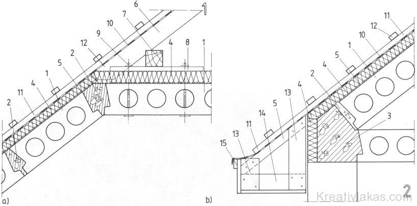 Előregyártott vasbeton pallóból készült fedélszék csomópontjai
