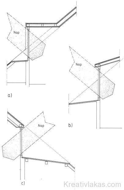 Függőleges ablakok beépítési lehetőségei magastetőkre