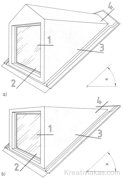 Előregyártott, tetősíkból kiemelt tetőablak-szerkezetek