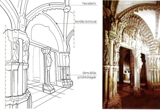 Portico de Glória: Santiago de Compostela