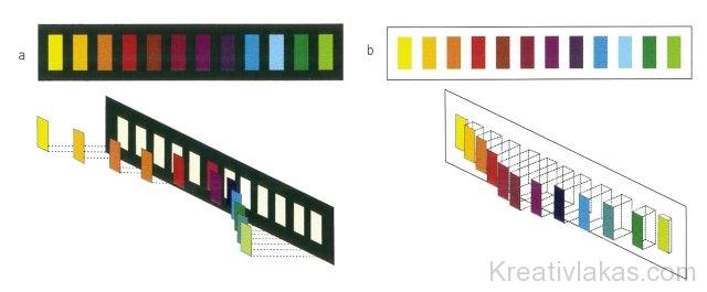 A színek mélységérzete