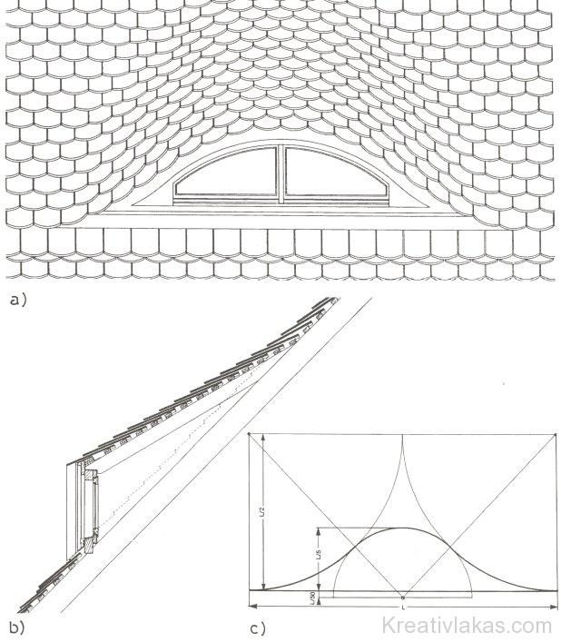 Tető, vagyis padlástér szellőztetésére szolgáló