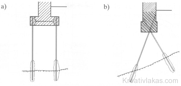 12. ábra. Az alapok megerősítése mikrocölöpös eljárással