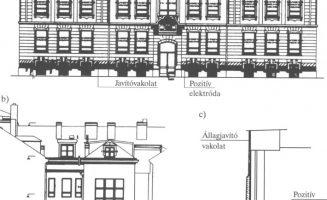 39. ábra. Városi zártsorú beépítésű épület