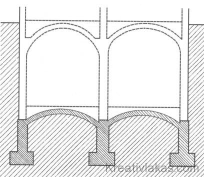 4. ábra. Pillérekre épített pince enyhe ívű boltozassál.