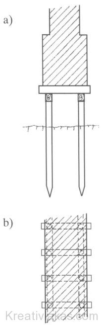 5. ábra. Fából készült cölöpökre épült fal: a) metszet; b) alaprajz.