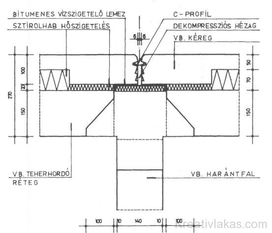 2. ábra: Nyílthézagos műanyag C-profilos hézagzárás