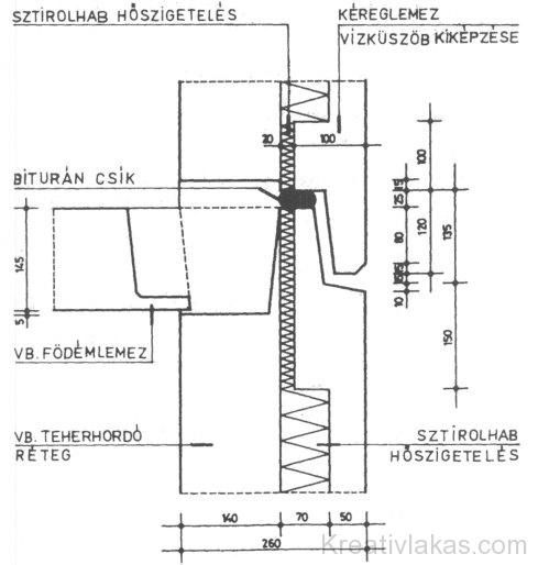 3. ábra: Fejlesztett házgyári homlokzati panel függőleges metszete