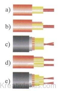 24. ábra. A padlófűtéshez használható kábelek néhány típusa