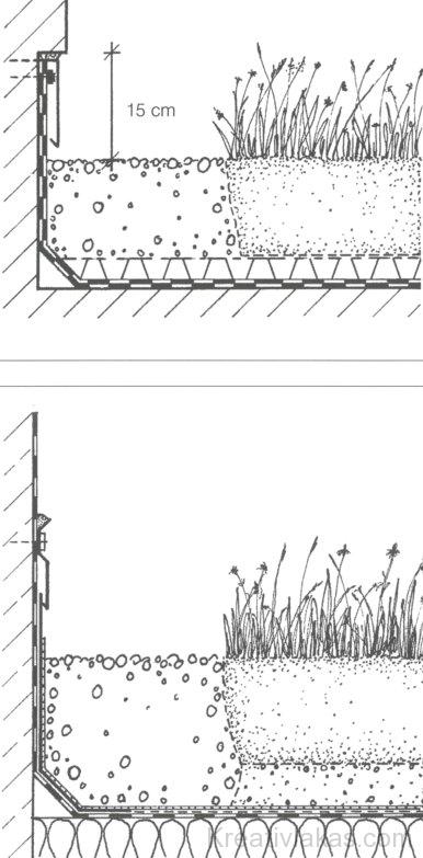 6.3., 6.4. ábra. Zöldtető és felmenő fal csatlakozási részletei