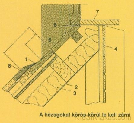 e) Felépítmény alsó csatlakozása