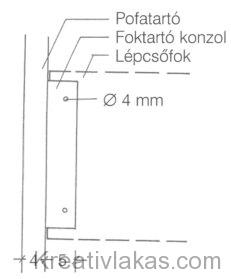 Felülnézet részlete: pofatartó/lépcsőfok