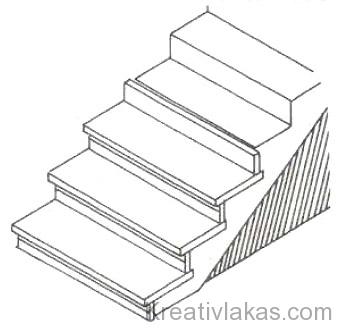 221. Ábra: Teljes felületen alátámasztott lépcső.