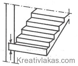 222. Ábra: Lebegő lépcső.