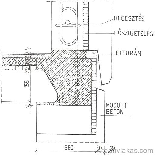244. Ábra: Fogadószint és panel csatlakozása.