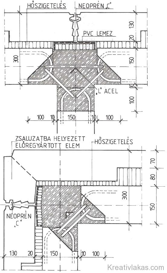 247. Ábra: Külső homlokzati falpanelok csatlakozása.