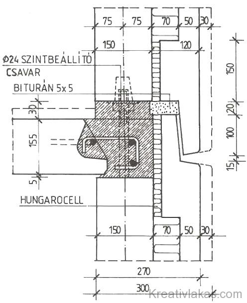 248. Ábra: Külső homlokzati falpanelek koszorú csatlakozása.