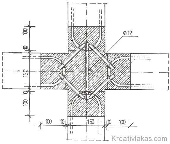249. Ábra: Belső teherhordó falak csatlakozása.