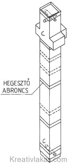 264. Ábra: Három konzolos pillér.