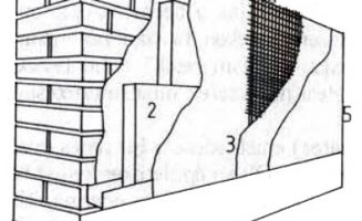 Falazatok hőszigetelési megoldásai