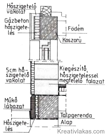 25. Ábra