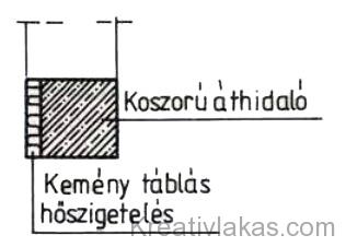 59. Ábra: Monolit áthidalás.