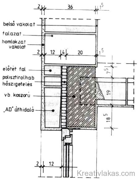 62. Ábra