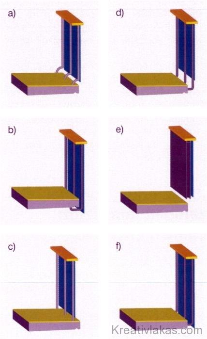 2.8. ábra. Az erkély korlát rögzítési módjai.