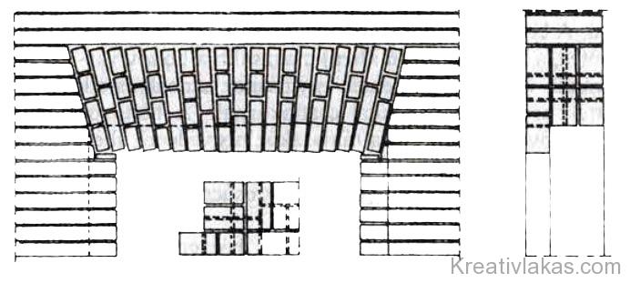 70. ábra