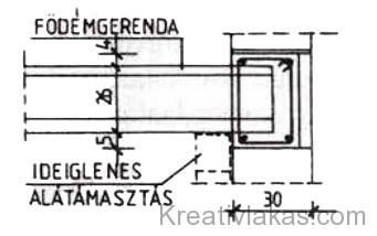 75. Ábra