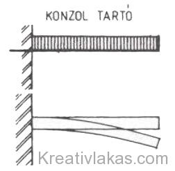 84. Ábra: Konzolos erkélylemez.