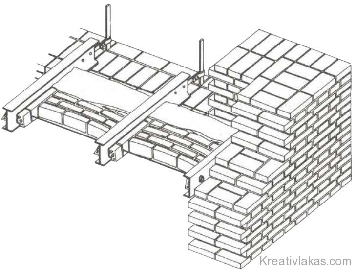 89. Ábra: Poroszsüveg boltozat.