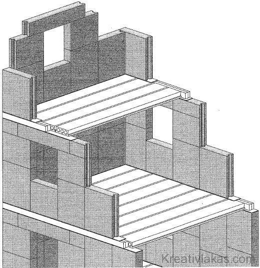 Blokkos épület részlete