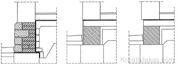 Lábazati falak kialakítása